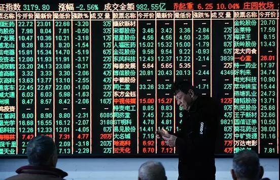 中美贸易战波及卫浴行业,A股上市卫浴企业下跌明显